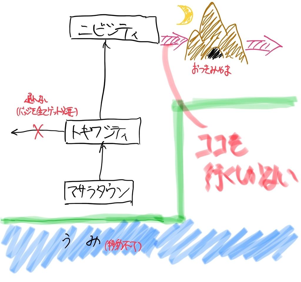 f:id:kuromameokaki:20190102190630j:plain