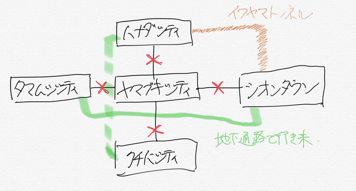 f:id:kuromameokaki:20191022210154j:plain