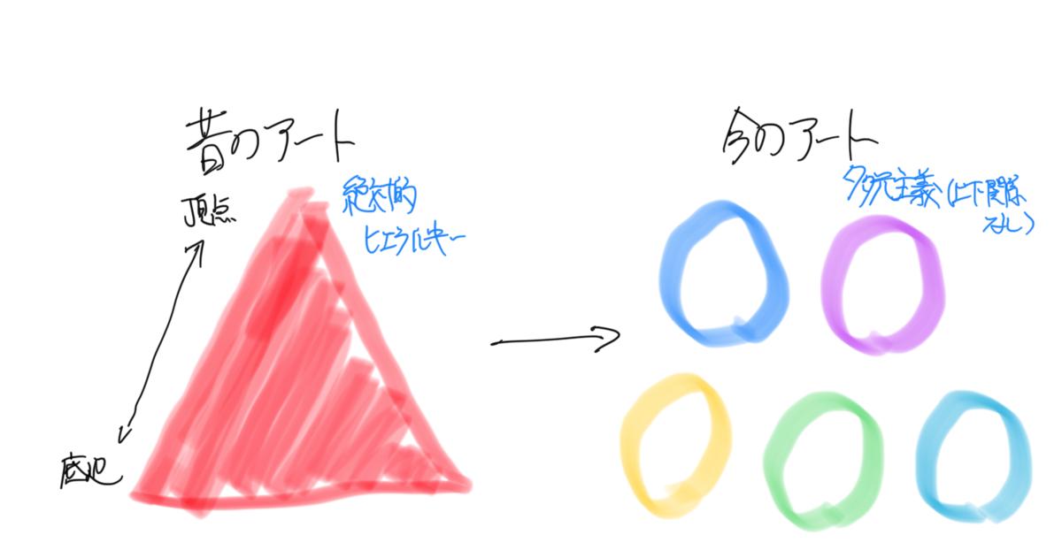 f:id:kuromameokaki:20200614083439p:plain