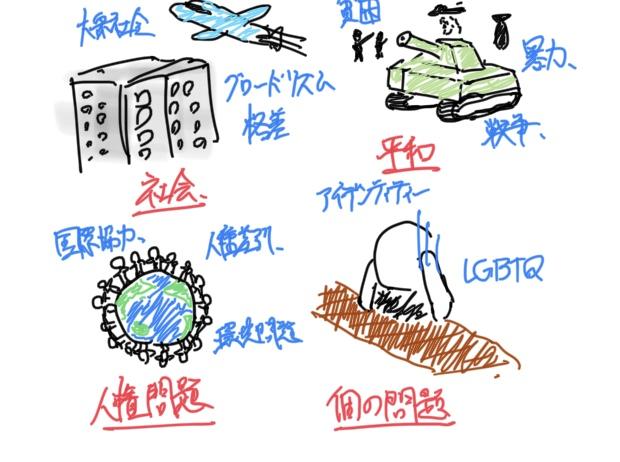 f:id:kuromameokaki:20200614083543j:plain