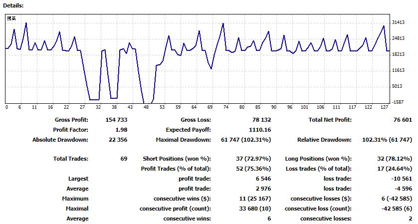 f:id:kuromarulab:20210102234926p:plain