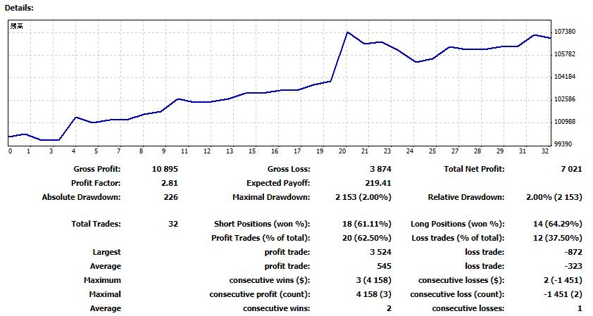 f:id:kuromarulab:20210227131429p:plain