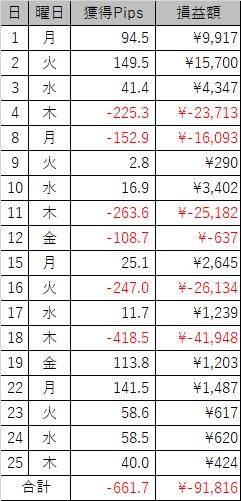 f:id:kuromarulab:20210227234849p:plain