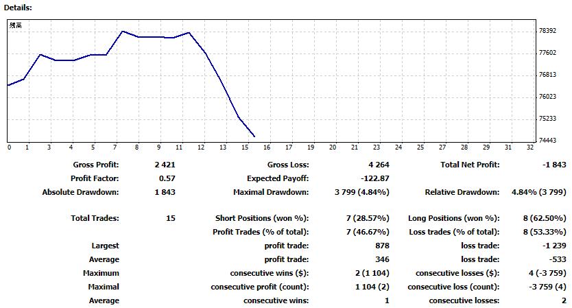 f:id:kuromarulab:20210508111606p:plain