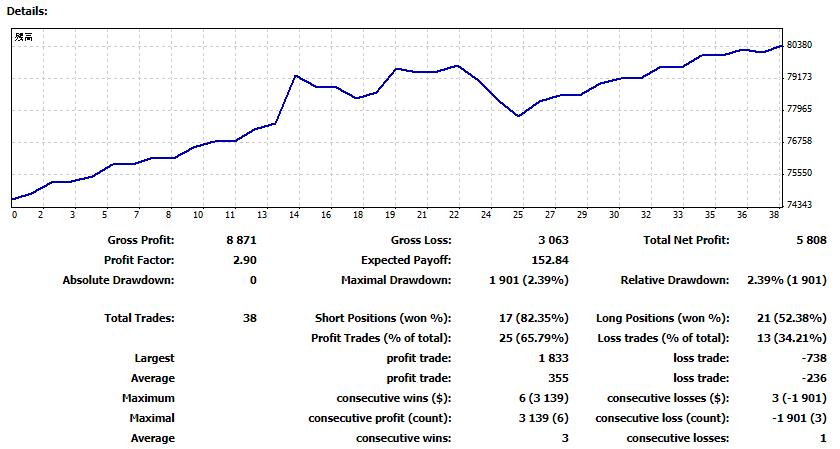 f:id:kuromarulab:20210515113434p:plain