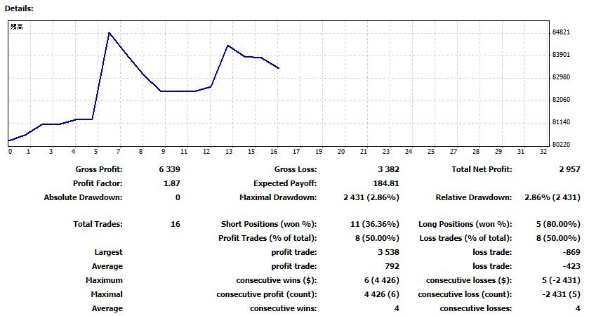 f:id:kuromarulab:20210522112550p:plain