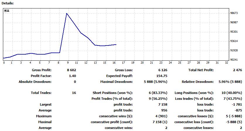 f:id:kuromarulab:20210619114731p:plain