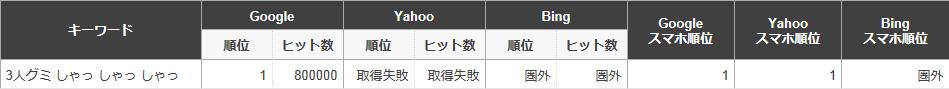 f:id:kurometi:20161201214740p:plain