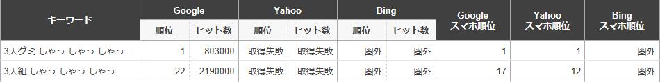 f:id:kurometi:20161201220522p:plain