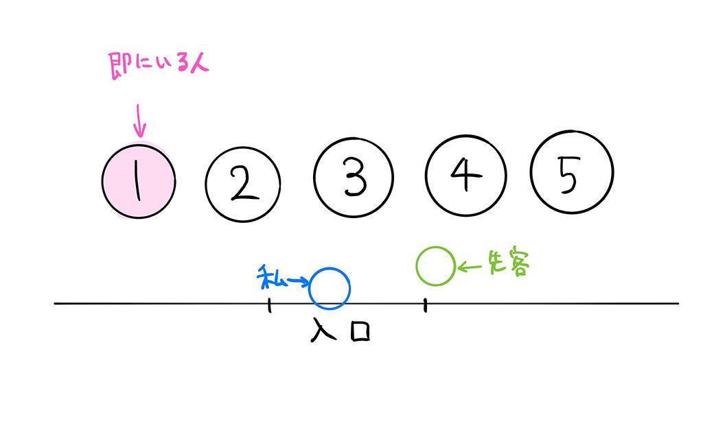 f:id:kuromitsu0528:20190212210454p:plain