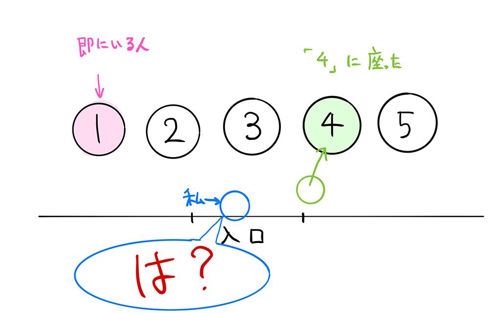 f:id:kuromitsu0528:20190212210514p:plain