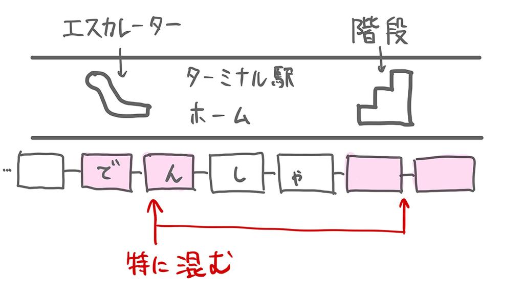 f:id:kuromitsu0528:20190307220331p:plain