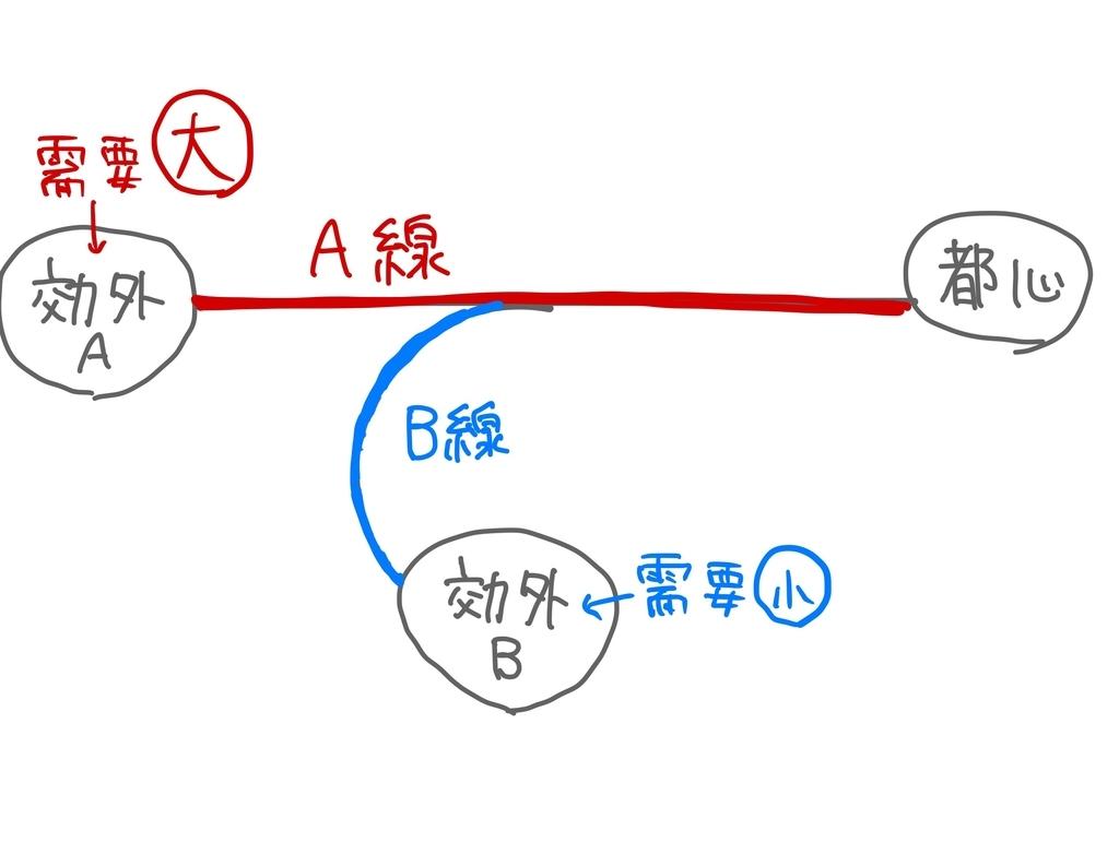 f:id:kuromitsu0528:20190307220344j:plain