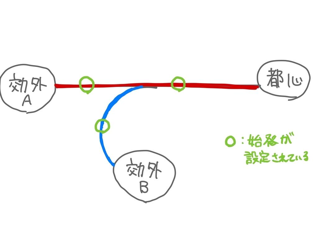 f:id:kuromitsu0528:20190307220351j:plain