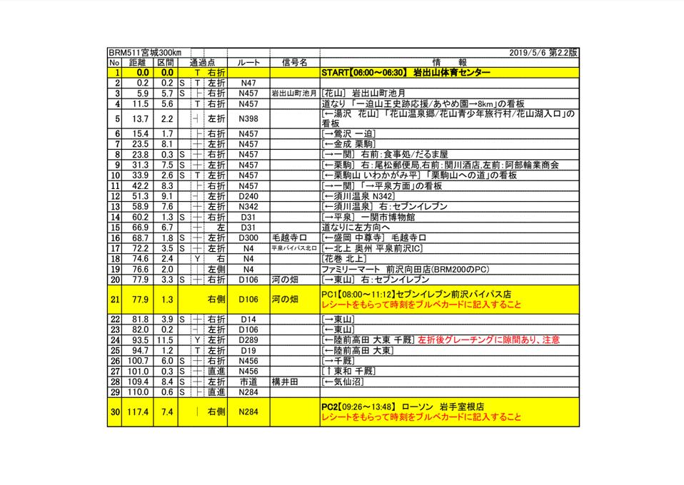 f:id:kuromitsukuromitsu:20191014205523p:plain