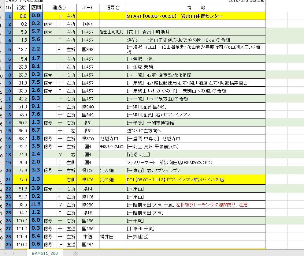 f:id:kuromitsukuromitsu:20191014205554p:plain