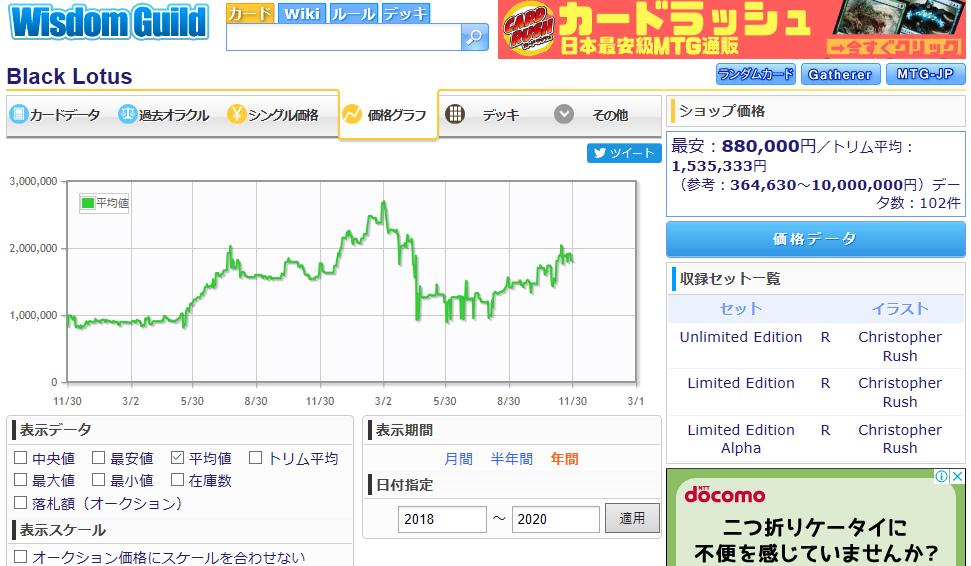 f:id:kuromitsukuromitsu:20200208120843p:plain