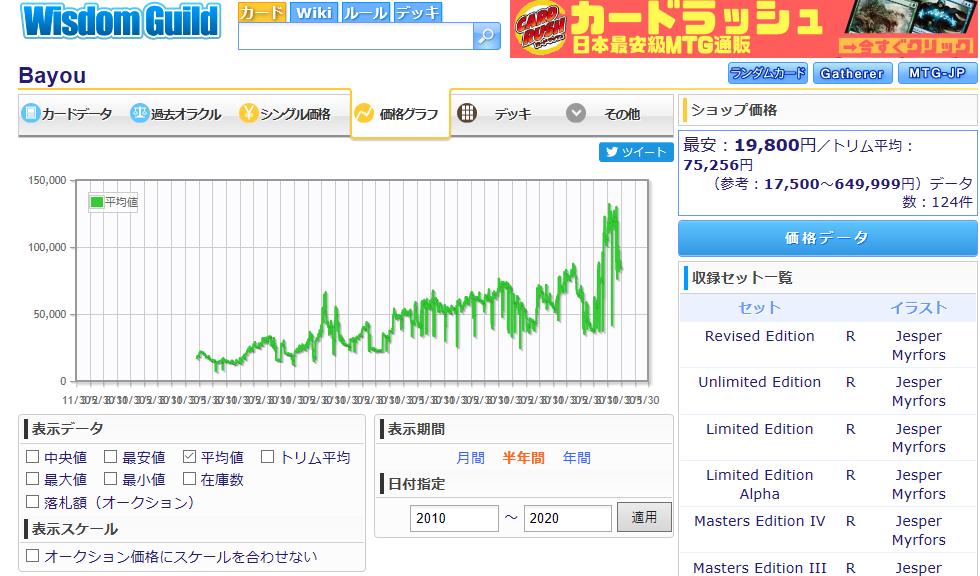 f:id:kuromitsukuromitsu:20200208123234p:plain