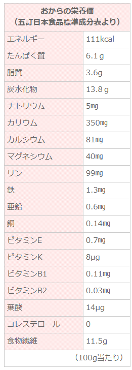 f:id:kuromitsukuromitsu:20201204115023p:plain