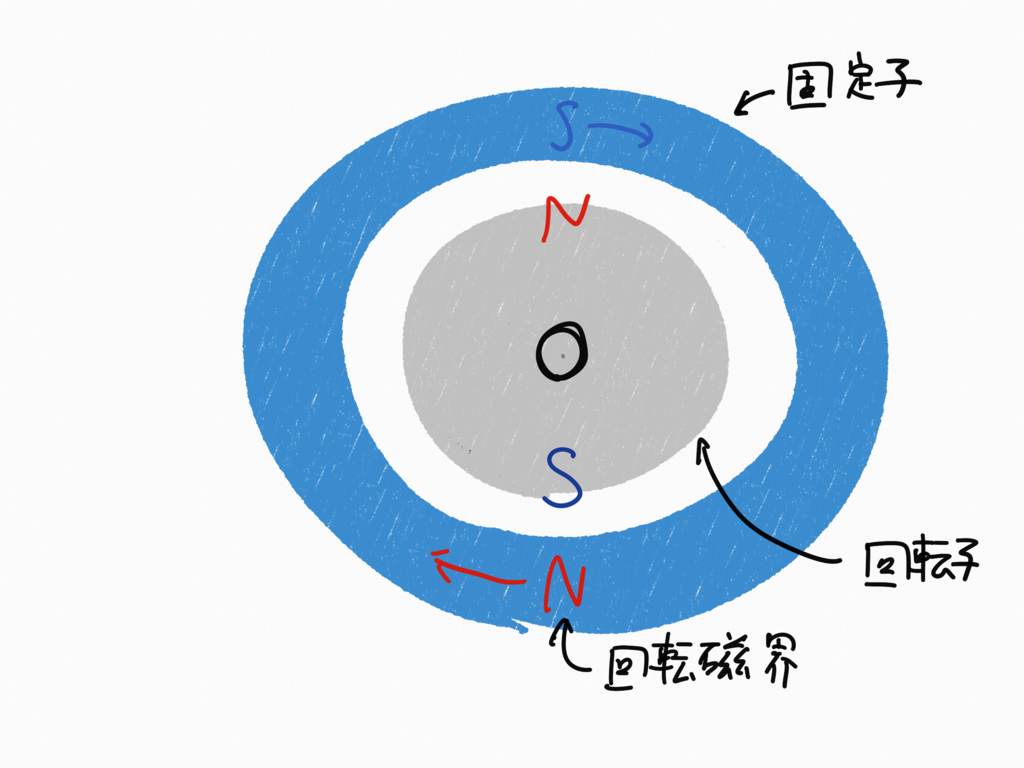 f:id:kuromono:20170308111513p:plain