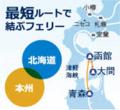 津軽海峡フェリー(大間~函館)