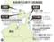 本州ー北端の地での核の進行