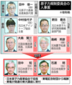 原子力規制委の人事交代