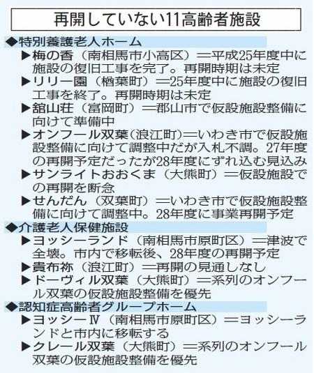 f:id:kuromori999:20140623142511j:image:w400