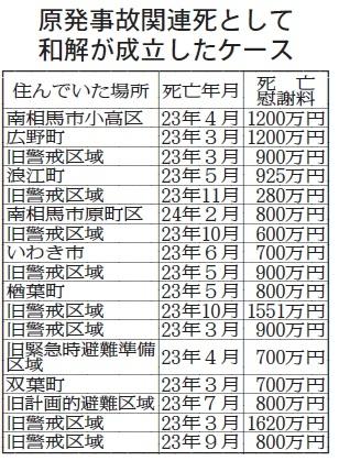 f:id:kuromori999:20141202140451j:image:w350