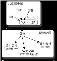 f:id:kuromoyo:20120304093512p:image:right