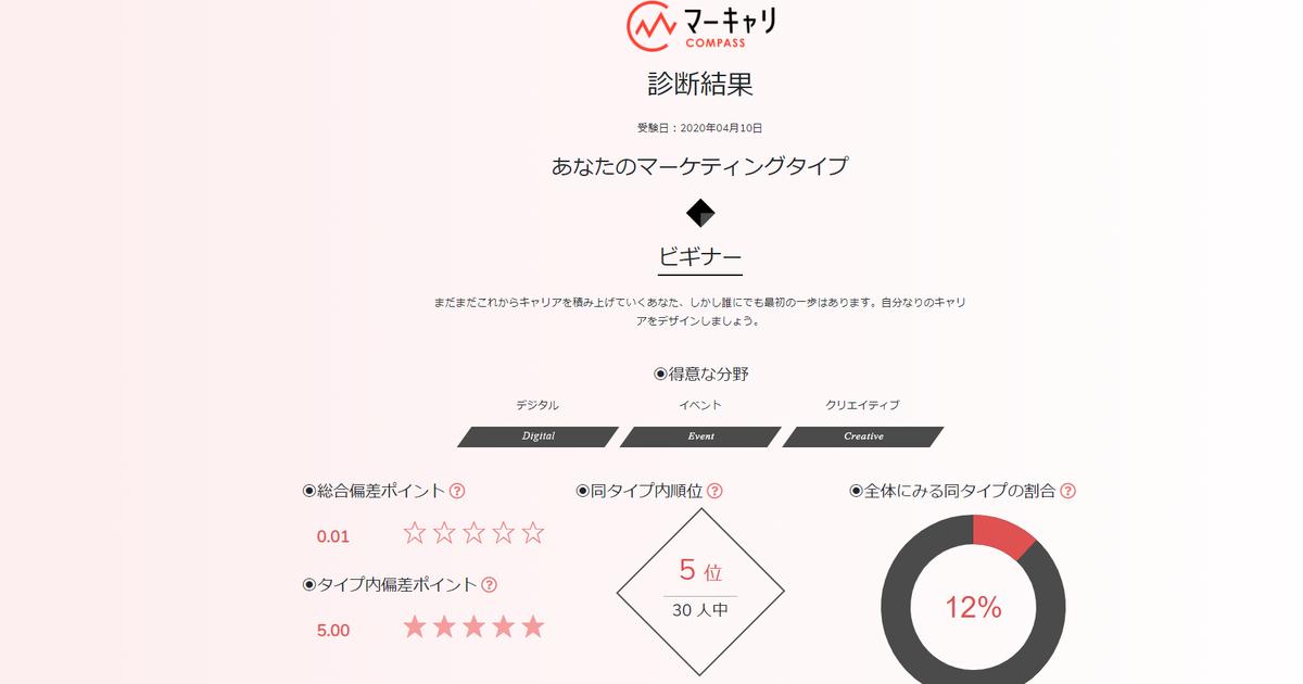 f:id:kurone-cocoa:20200410181138p:plain