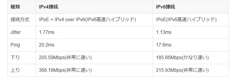 f:id:kurone-cocoa:20210810092003p:plain