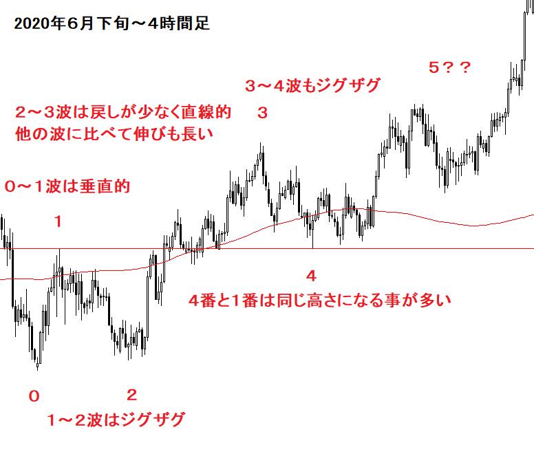 f:id:kuroneko-takepi:20200825215941p:plain