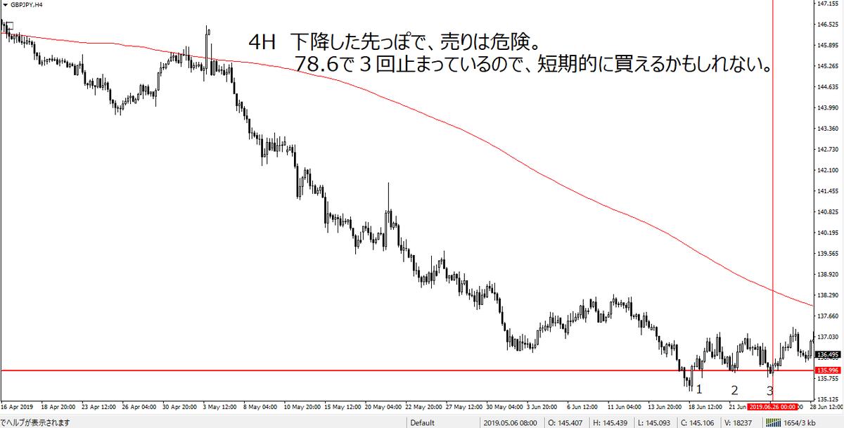 f:id:kuroneko-takepi:20201105222056p:plain