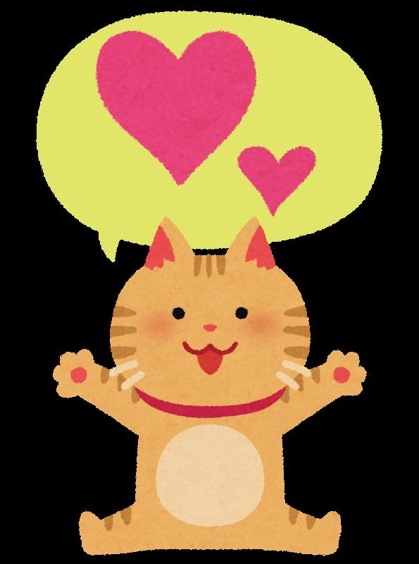 猫の気持ちを表しているイラスト