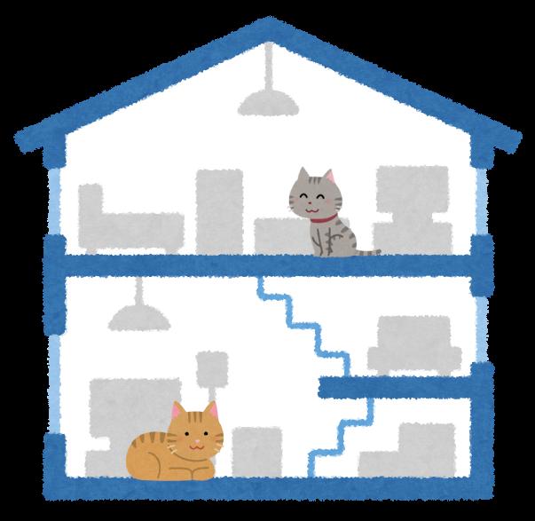 猫の住み分けのイラスト