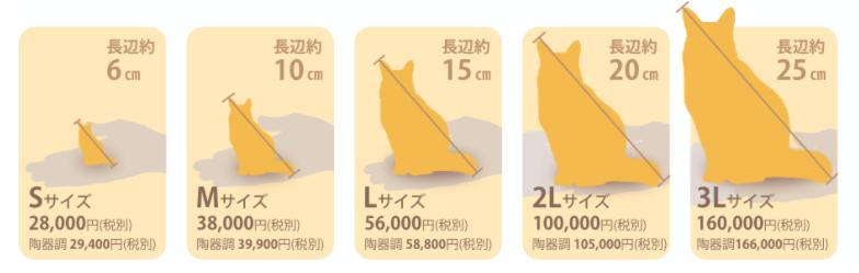 サイズ表のイラスト