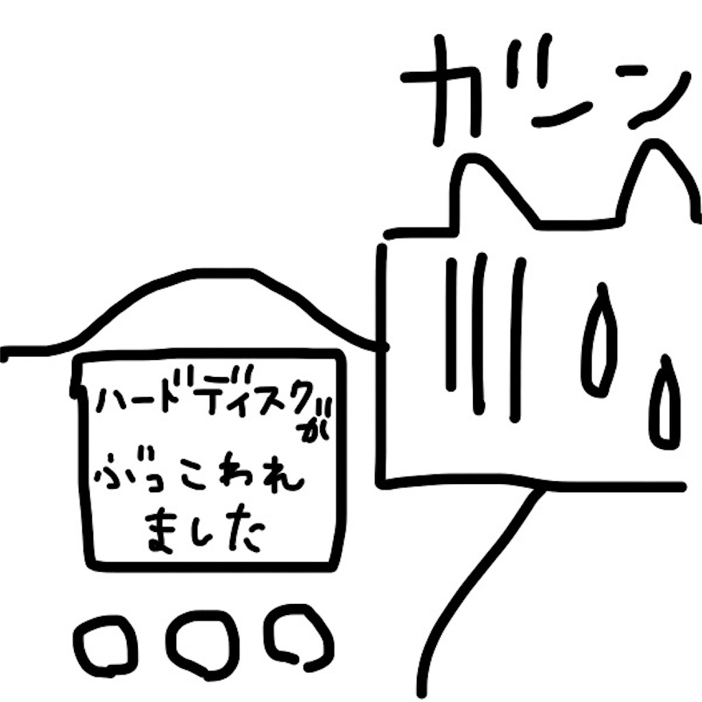 f:id:kuronekodoragon:20200516055511j:image