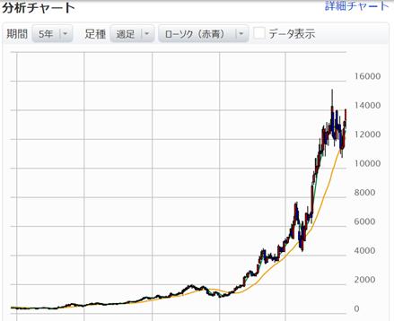 f:id:kuronekokusuke:20201122200609p:plain