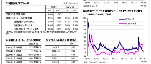 f:id:kuronekokusuke:20210418083221p:plain