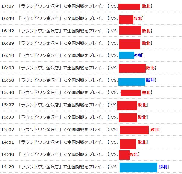 f:id:kurono-ggg:20170131185242p:plain