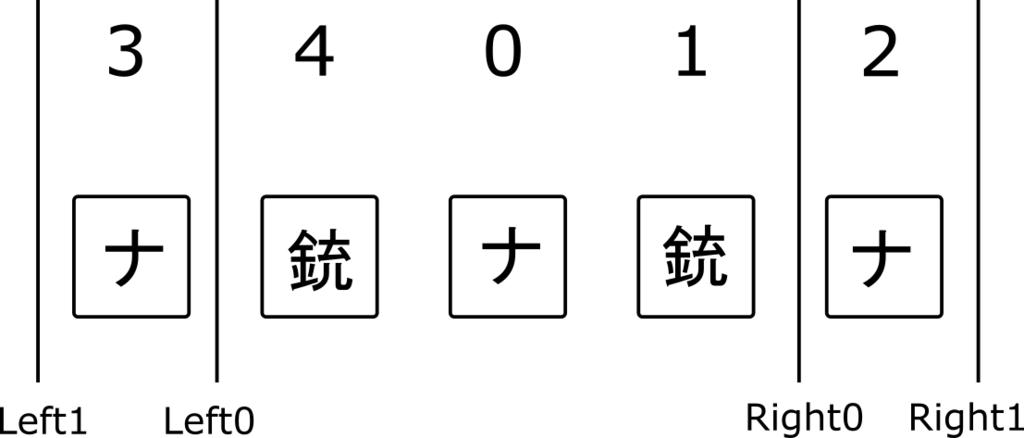f:id:kurora-shumpei:20180914012537p:plain