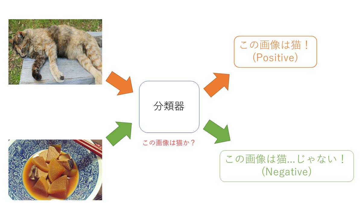 f:id:kurora-shumpei:20190528030646p:plain