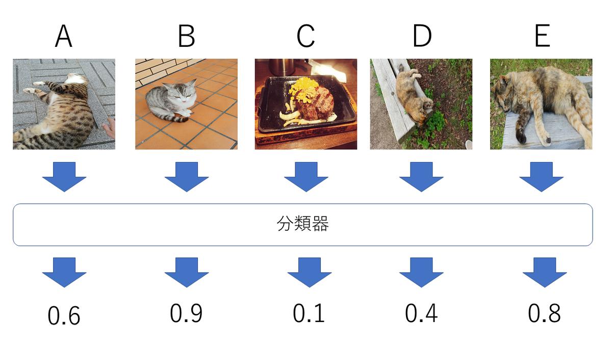f:id:kurora-shumpei:20190529204044p:plain