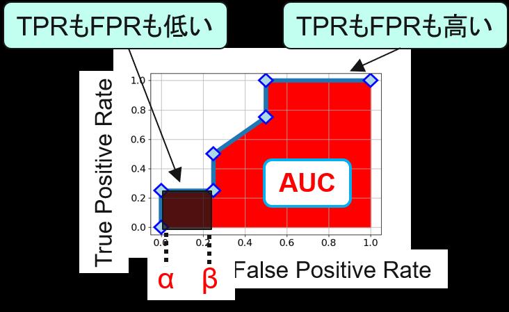 f:id:kurora-shumpei:20191108000059p:plain