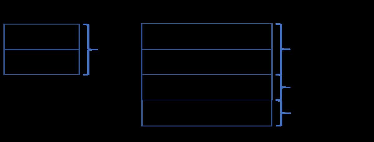 f:id:kurora-shumpei:20191126151751p:plain