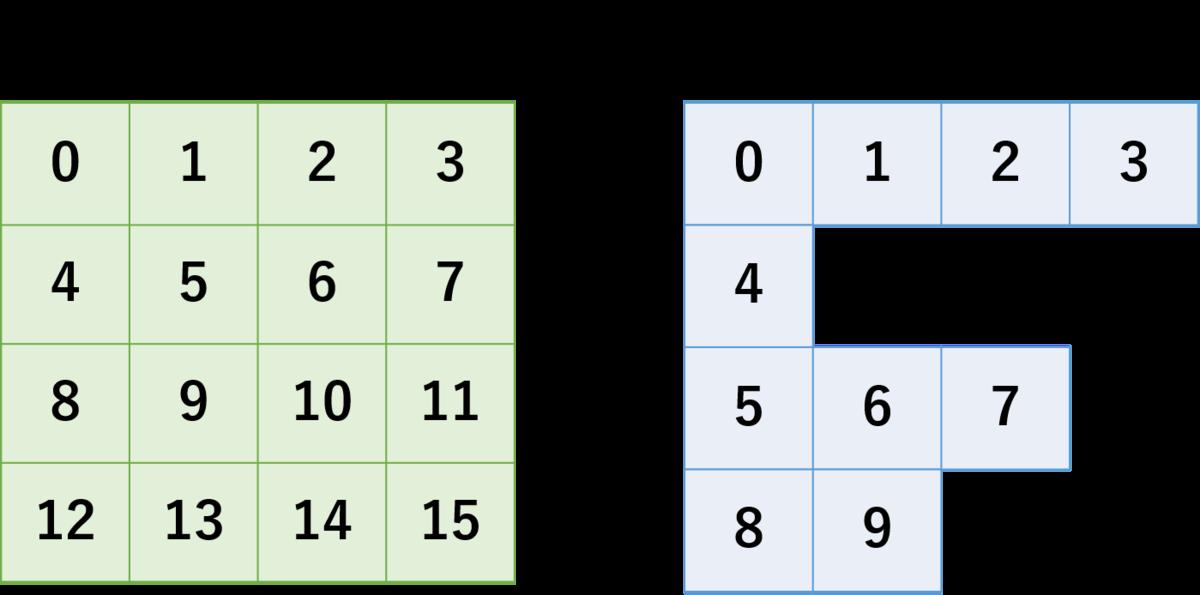 f:id:kurora-shumpei:20200427170013p:plain