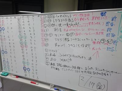 トータルプラン,池田町地域おこし協力隊blog