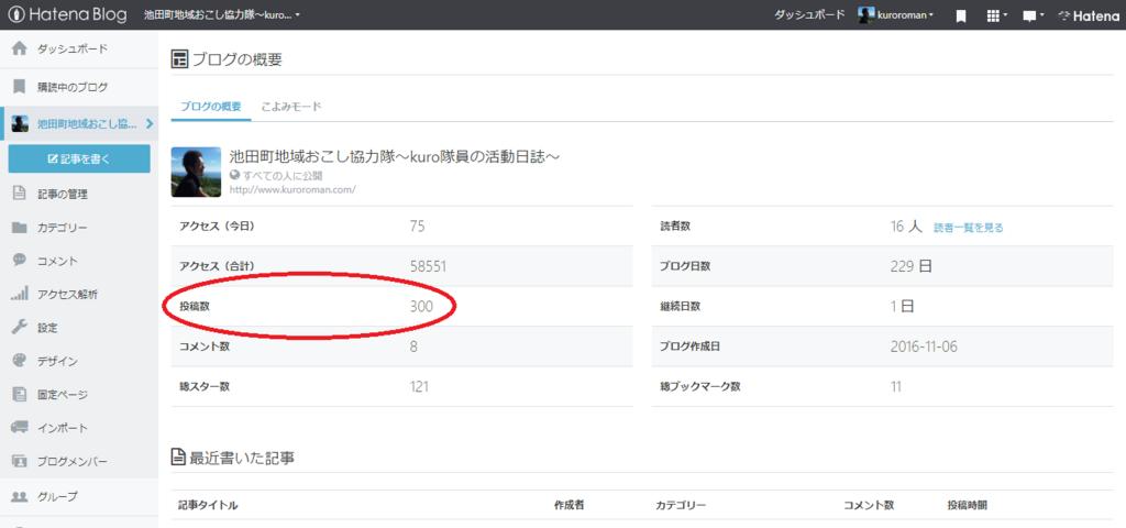 kuro隊員のダッシュボード(はてなブログ)