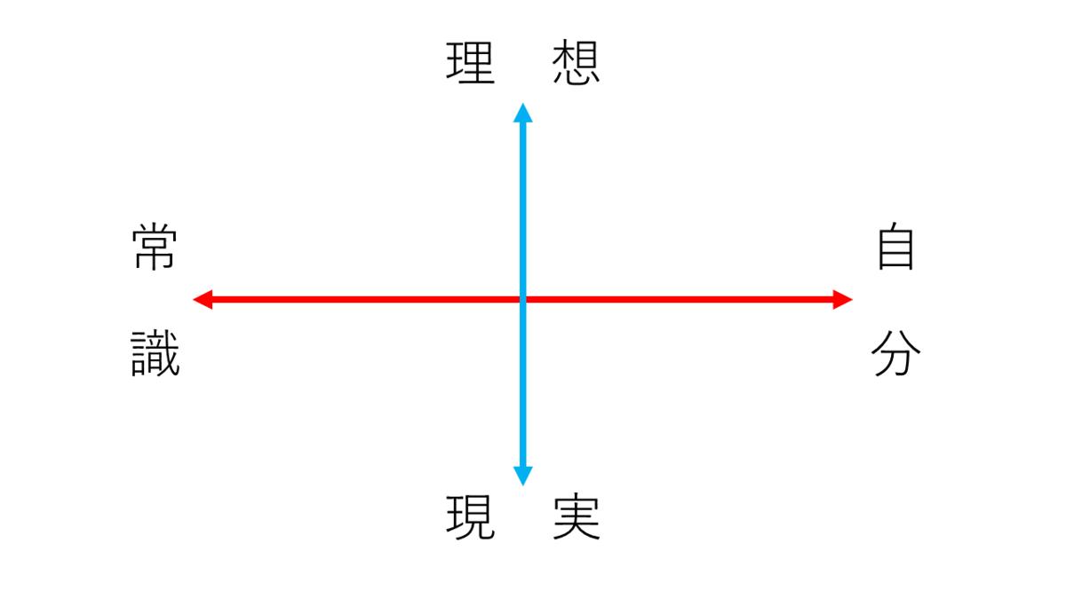 f:id:kuroroman:20200128100500p:plain